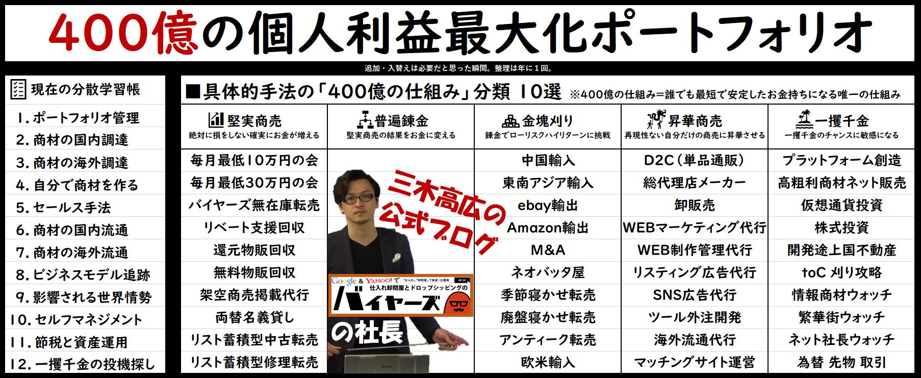 400億の仕組み by 三木高広